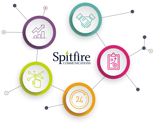 Spitfire Communications - How We Do It